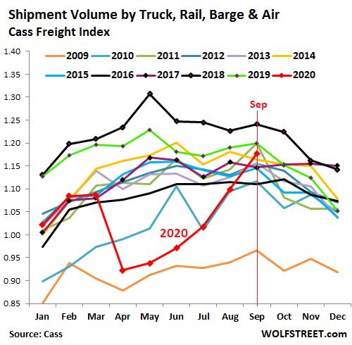 Грузовые перевозки, контейнерные перевозчики, FedEx, UPS, другие грузовые фирмы предупреждают о нехватке мощности